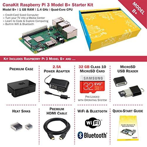 NavoLabs Raspberry Pi 3B+ POE Hat – TotalGadgetSite